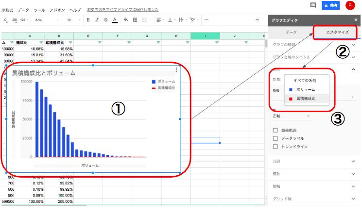 グラフ編集