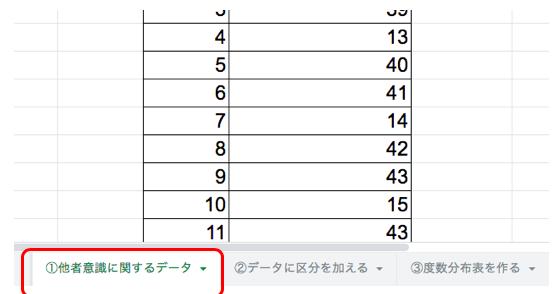 エクセルを使った度数分布表の作り方1