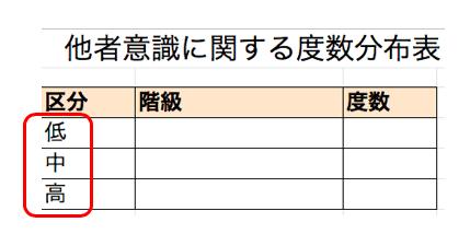 エクセルを使った度数分布表の作り方6